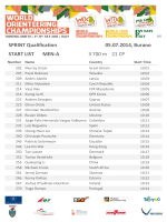 MEN-A START LIST SPRINT Qualification 05.07.2014